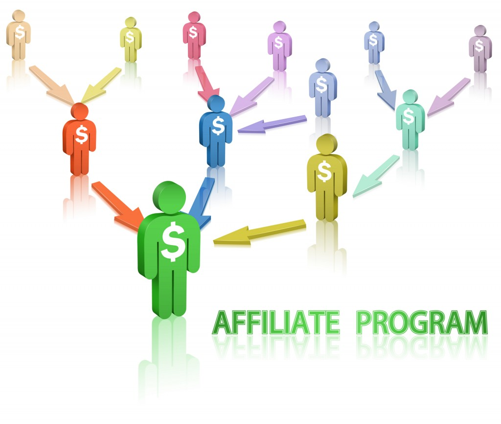affiliate marketing training in bangalore