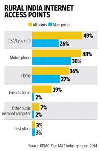 web_mobile_internet_ecosystem_chart_6